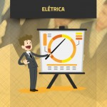 Software para engenheiros: como trocar sem perder produtividade no meu escritório?