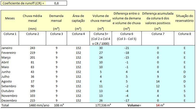 tabela rippl