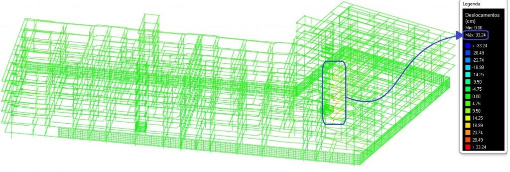 deslocamento em estruturas