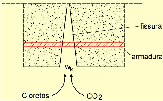 estrutura-de-concreto2