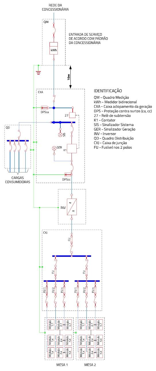 energia fotovoltaica 4
