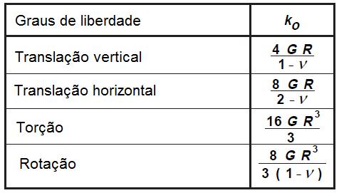 fundacao-da-construcao3