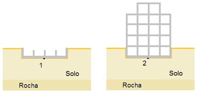 interacao-solo-estrutura-6