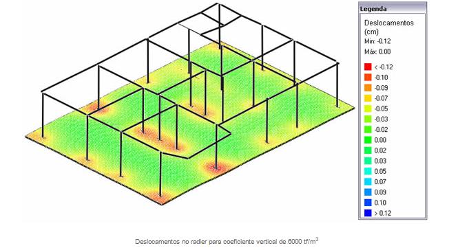 fundacoes-e-estruturas2