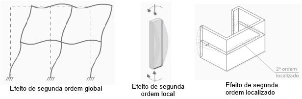 efeito-de-segunda-ordem-1