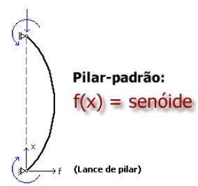 efeito-de-segunda-ordem-3
