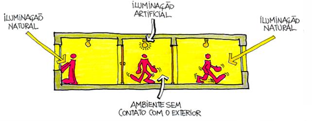 iluminacao-2