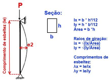 pilares-3