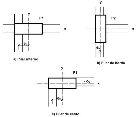 pilares-6