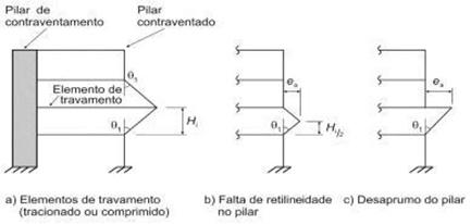 pilares-7