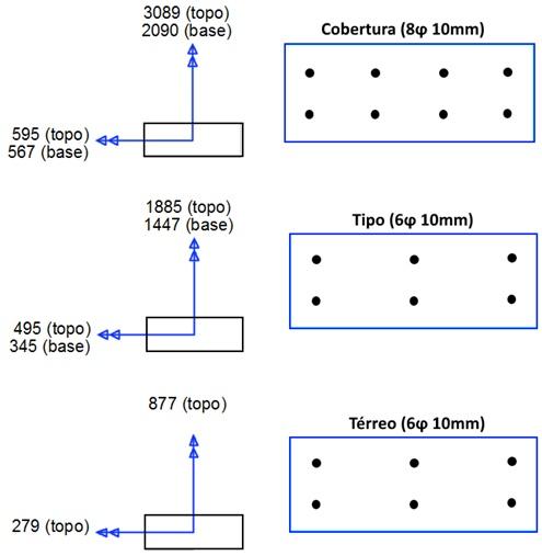 dimensionamento-de-pilares-13