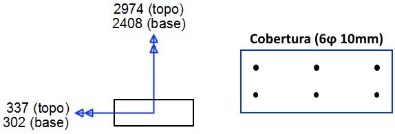 dimensionamento-de-pilares-16