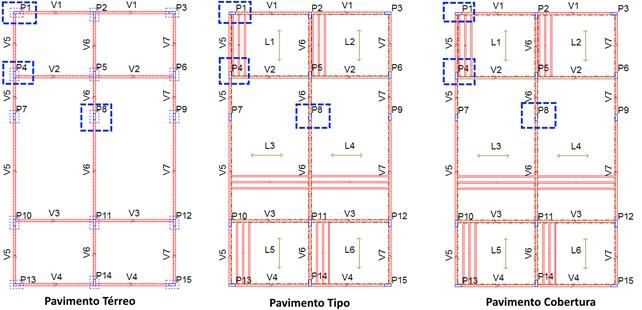 dimensionamento-de-pilares-2