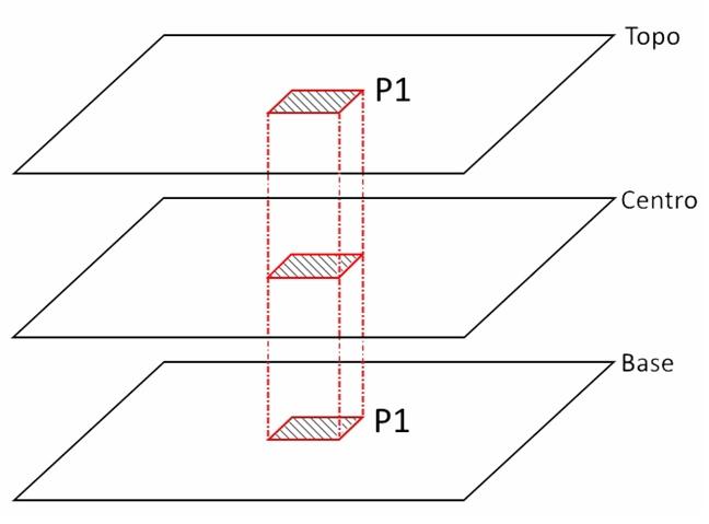 dimensionamento-de-um-pilar
