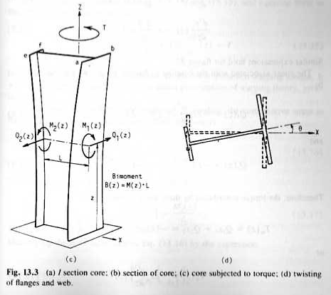 Cálculo de pilares parede - núcleo de rigidez