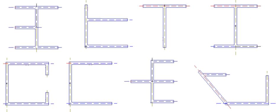 Modelação estrutural de pilares parede: Modelação de Núcleos rígidos