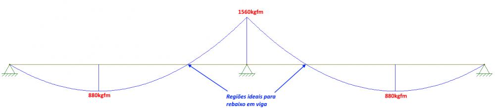 compatibilizacao-de-projetos-estruturais-furo-em-vigas
