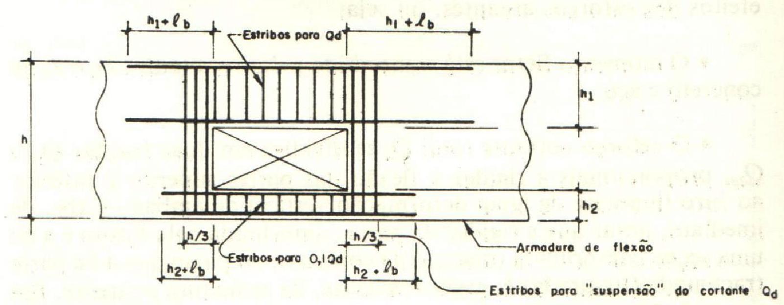vigas-com-furos-projeto-estrutural-detalhamento-armadura