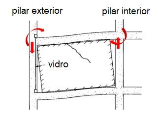 diferenca-encurtamento-pilares-exteriore-interior