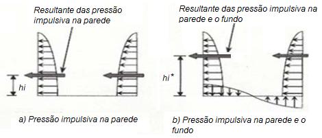 efeito-vento-edificios-altos-2