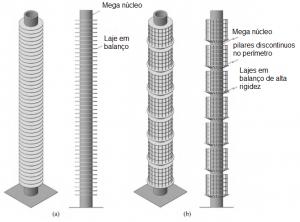 fig-10-solucoes-estruturais