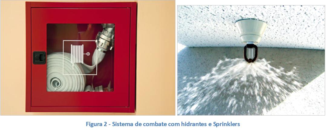 incendio-em-predios-hidrantes-sprinklers