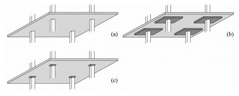 edificios-altos-projeto-estrutural-efeito-vento