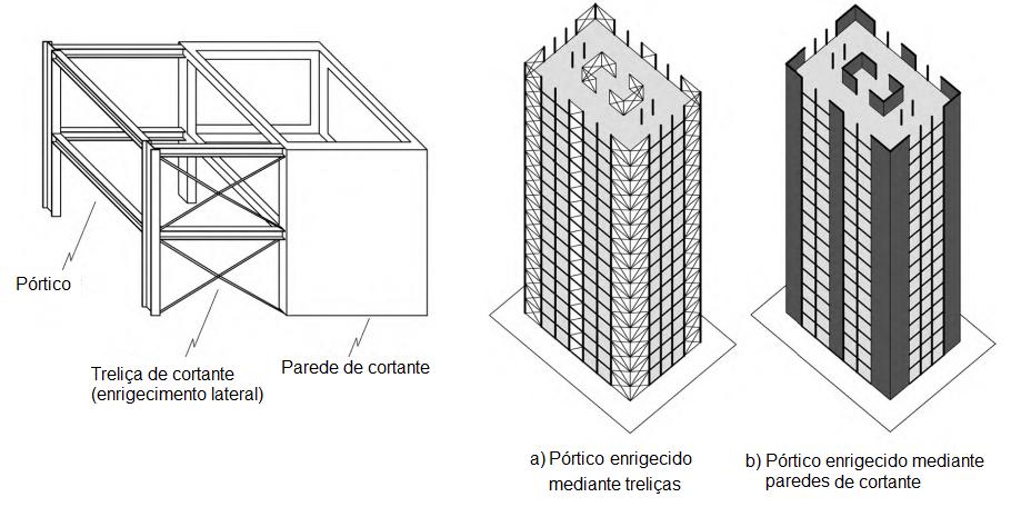 solucoes-estruturais