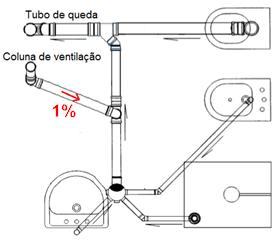 imagem-3-rede-ventilacao
