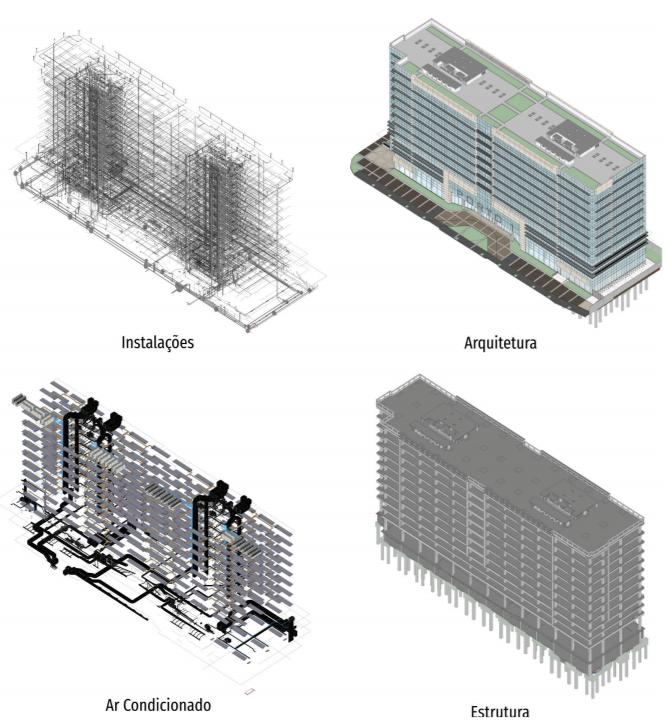 Workflow de projetos de instalações BIM x CAD